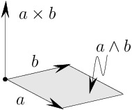 vector_product